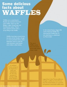 Waffle facts from the internet!